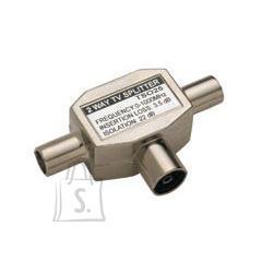 Bandridge TS025 COAXpesa-2x COAXots EOL