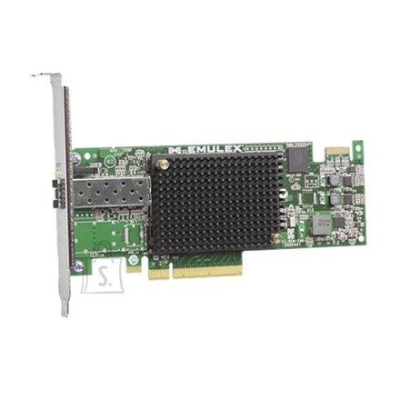 Dell Dell 12Gbps SAS HBA iSCSI