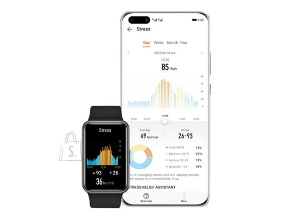 Huawei Huawei FIT Smart watch, GPS (satellite), AMOLED, Touchscreen, Heart rate monitor, Activity monitoring 24/7, Waterproof, Bluetooth, Graphite Black