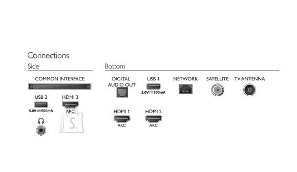 "Philips Philips 70PUS7805/12 70"" (178 cm), Smart TV, Saphi, 4K UHD, 3840 x 2160 pixels, Wi-Fi, DVB-T/T2/T2-HD/C/S/S2, Black"