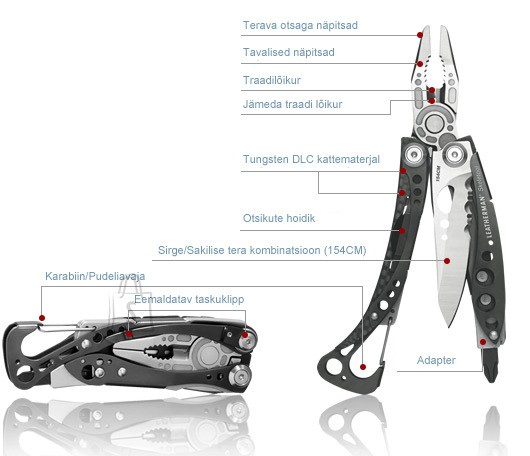 Leatherman Skeletool CX multitööriist