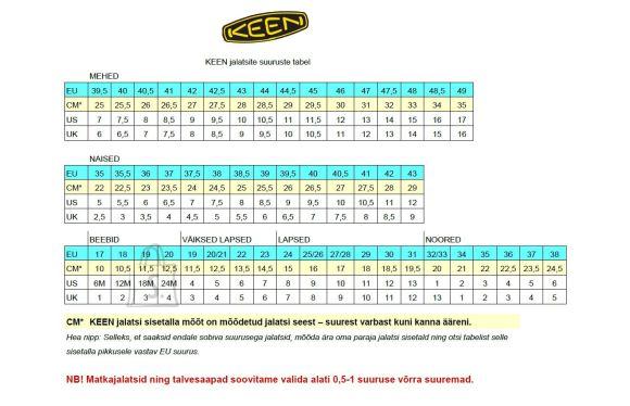 Keen ELSA BOOT WP CAP.BL./SUGAR CORAL 27/28 - ELSA BOOT lastele